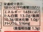 銀鮭の塩焼栄養成分