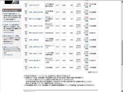 日興 上場MSCIコク株