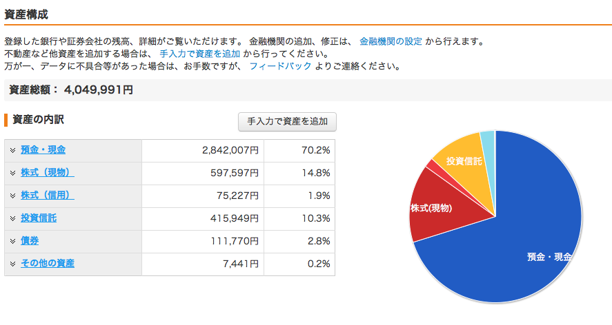 資産グラフ_201410