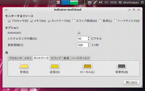 System Load Indicator Ubuntu Unity パネル 表示するシステム情報のカスタマイズ