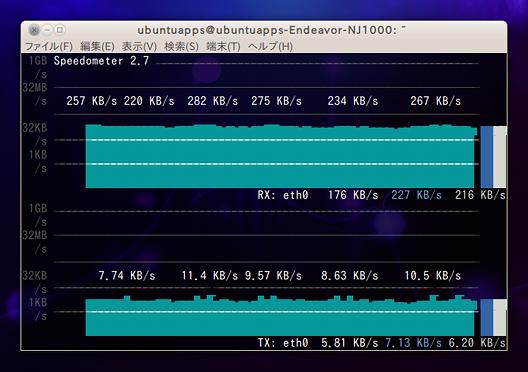 Ubuntu コマンド Speedometer ネットワークモニタ