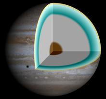 220px-Jupiter_interior.png