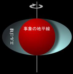 238px-Ergosphere_ja_20130302022222.png