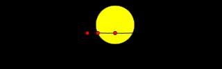 320px-Planetary_transit.png