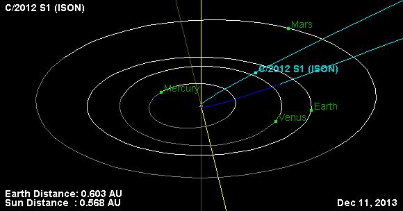 Orbit_comet_2012_S1_ISON.png