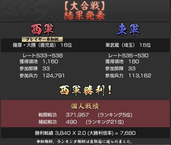 武蔵1202勝利
