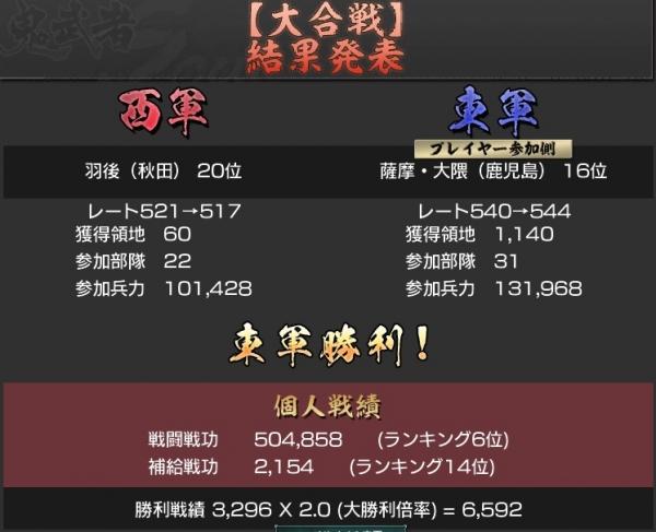 秋田大勝利