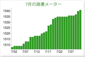 2010.07読書メーター