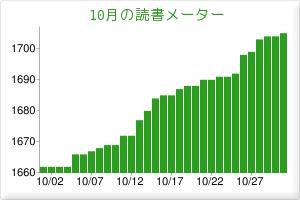 2010.10読書メーター
