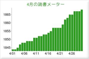 2011.04読書メーター