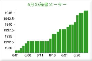 2011.06読書メーター