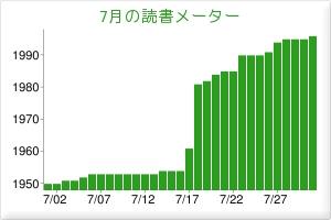 2011.07読書メーター