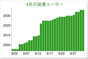 2011.08読書メーター