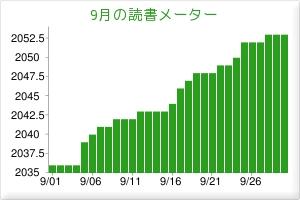 2011.09読書メーター