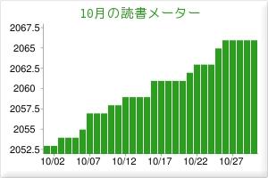 2011.10読書メーター