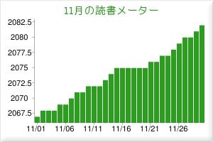 2011.11読書メーター