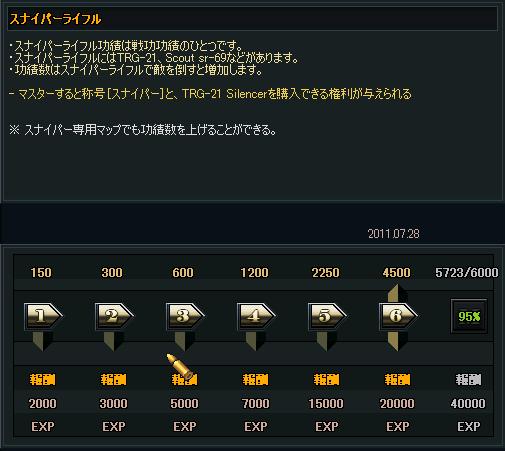 【スナイパー】まであと5!!