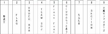 トーナメント表です