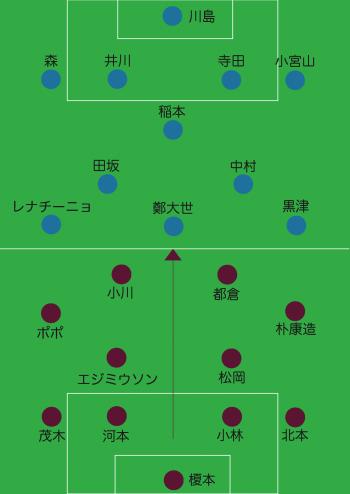 川崎フロンターレ 試合