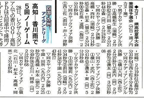 拓磨カヌー国体予選15