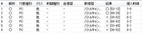 7月20日BC(戦闘別)