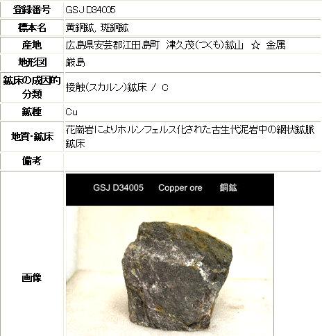 津久茂鉱石(新)