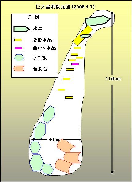 巨大晶洞復元図090407