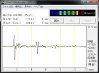 1パルス反射波