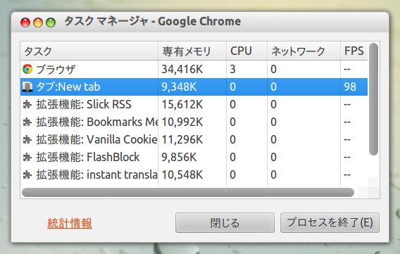 Black new page Chrome拡張 新しいタブ 空白 メモリ使用量の減少