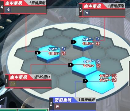 護衛・攻撃型フォーメーション
