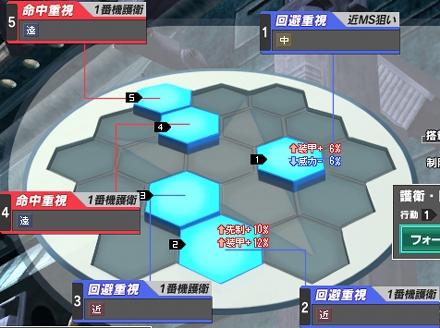 護衛・防御型5機フォーメーション