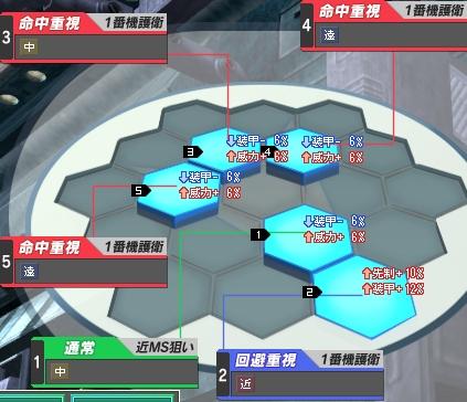 護衛・攻撃型5機フォーメーション
