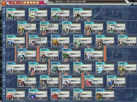 ジオン公国軍開発図(第5クール確定版)