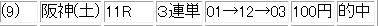 2013 1221 ラジオNIKKEI杯 馬券 3連単1