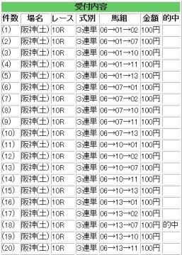 2013 1221 六甲アイランドS 馬券3連単1