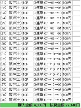 2013 1221 六甲アイランドS 馬券3連単2