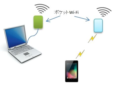 Pocket_Wi-Fi.jpg