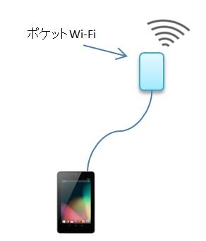 Pocket_Wi-Fi2.jpg