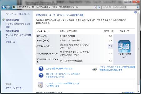 score[110428]