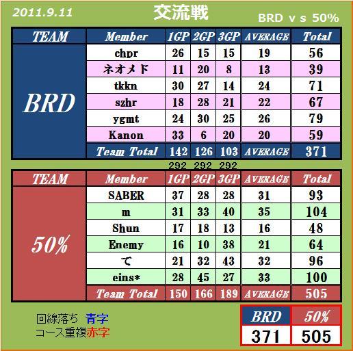 2011,09,11 BRDvs50