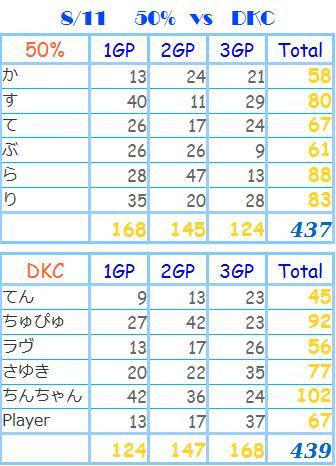 DKC.jpg