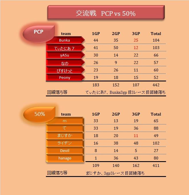 vs50_20110619042117.jpg