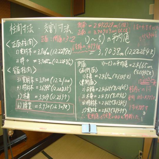 文化財講座黒板
