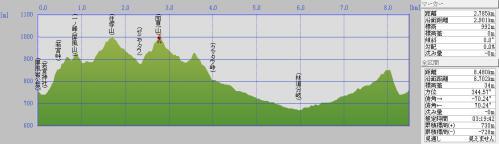 sumitukayama.jpg