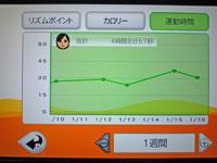 Fitness Party 1月16日運動時間 4時間 8分 57秒