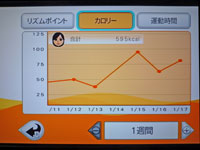 Fitness Party 1月17日カロリー 合計 595kcal
