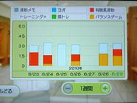 Wii Fit Plus 6月29日のトレーニングの種類と運動時間