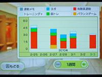 Wiiフィットプラス トレーニング時間と運動の種類