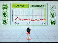 Wii Fit Plus BMIの変遷グラフ
