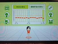 Wii Fit Plus BMIグラフの推移